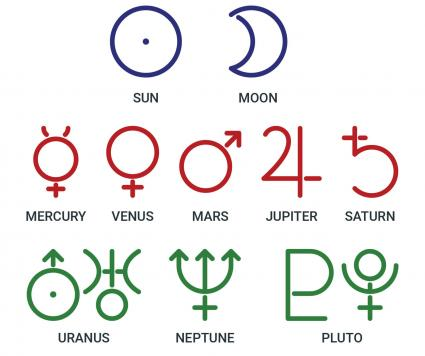 glyphes de la planète