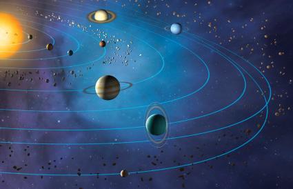 Orbites des planètes du système solaire
