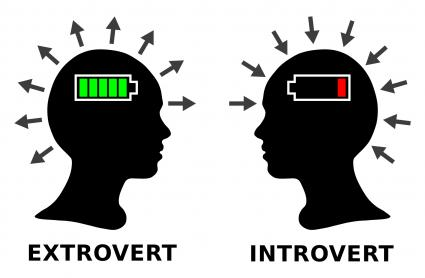 Illustration extravertie et introvertie