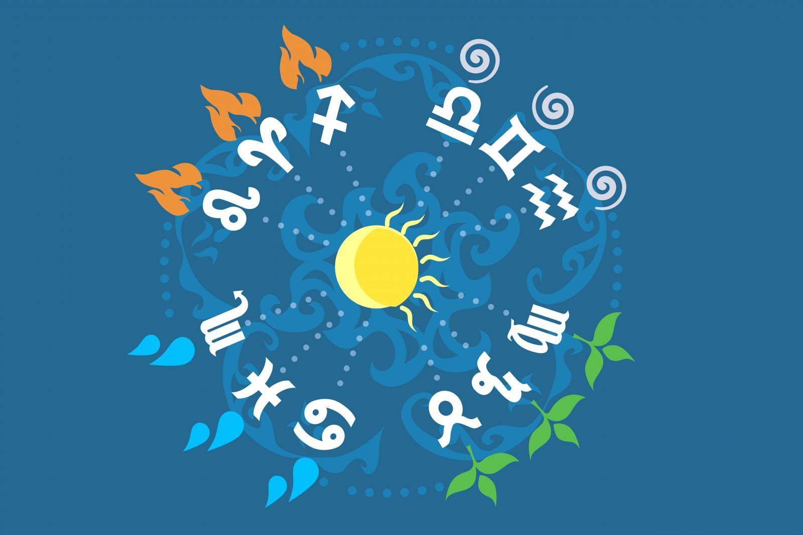 Les signes et éléments du zodiaque